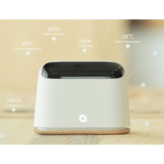 Ambi Climate 2nd Edition AI Smart Air Conditioner Controller