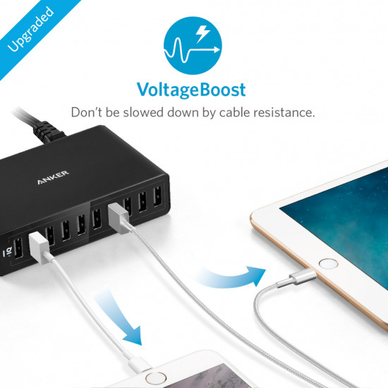 Anker PowerPort 10 USB Charger