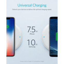 Anker PowerWave 7.5 Fast Wireless Charging Pad