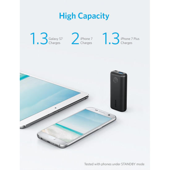 Anker PowerCore II  6700 Powerbank